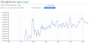"""Das Wort """"Plagiat"""" im Licht der Kulturomik. Was war da um 1800 los?"""